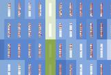 FPGAエクストリーム・コンピューティング第3回