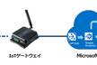 BLE SensorTag(CC2650)付きAzure IoT PoC Kit無料ハンズオン#4