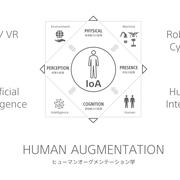 human_augmentation