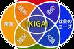 「IKIGAI(生きがい)マップ」体験ワークショップ