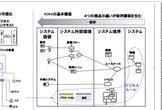 【再演】RDRA2.0の紹介と体験ワークショップ
