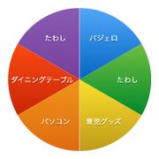 takeshi-fukunari-recochoku