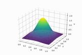 FreeFem++とPythonで実装する偏微分方程式ハンズオン #3【量子力学編】