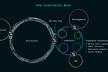 【暗号通貨読書会#5】複数のブロックチェーンを連携させる仕組み「Sidechain」