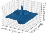 微分幾何勉強会 ∇_1