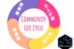 DevRel/Community #2