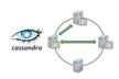 Apache Cassandraアーキテクチャ概要セミナー -12/11(水)開催