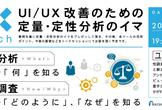 UI/UX改善のための定性・定量分析のイマ #UXSketch