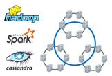 (データエンジニア・機械学習エンジニアを目指す方向け)初めての並列分散処理入門セミナー