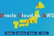 <札幌開催>【Oracle Cloud vs AWS】MySQLの側面から考えるクラウド選定ポイント