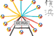 GCPUG Yokohama September 2019