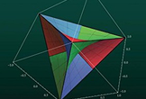 algebraic statistics 輪読会 #0