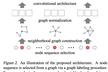 Graph Neural Networkの概論と実装例を元にしたハンズオンセミナー