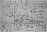 【2019年6月】ファシリテーション基礎講座