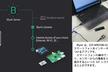 【追加募集】WiFiマイコンESP-WROOM-02とBlynkで体験IoT(7/18~7/19)